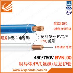 BVN-90 1-2类导体 450V/750V3D平面实体图