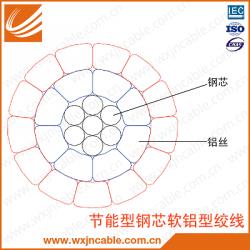 节能型钢芯软铝型绞线 平面结构图 裸导线 无锡江南电缆有限公司 江苏省无锡宜兴电缆厂家